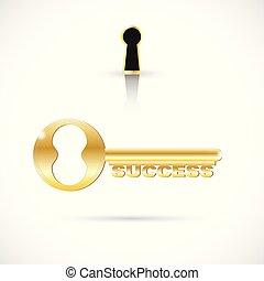 kulcs, siker, ábra