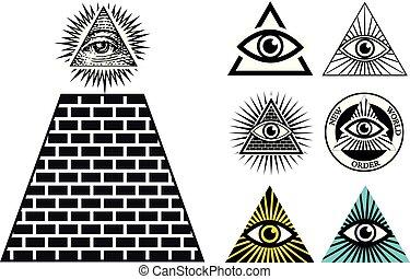 ikonok a látás