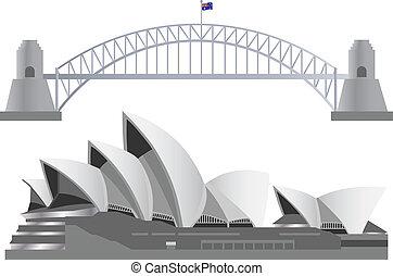 láthatár, ausztrália, iránypont, sydney