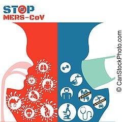 légzési, mers, emberi, vírus, pathogens