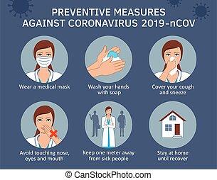 lépés, covid-19, coronavirus, preventív