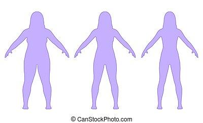 lépések, vesztes, karcsú, kövér, súly, nő