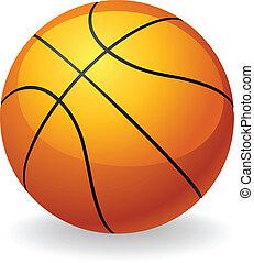 labda, kosárlabda, ábra