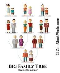 lakás, család, emberek, fa, avatars, ábra, négy, vektor, nemzedék