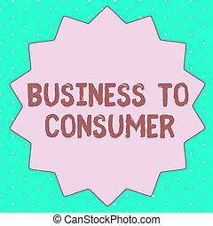 lebonyolítás, vég, használók, ügy, szöveg, kiállítás, közvetlen, aláír, között, fogalmi, consumer., társaság, fénykép