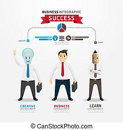 lightbulb, üzletember, sikeres, infographic, karikatúra, character., ceruza, fogalom, design.
