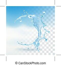 loccsanás, elem, víz