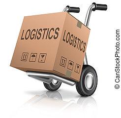 logisztika, doboz, carboard