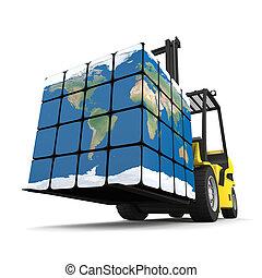 logisztika, globális