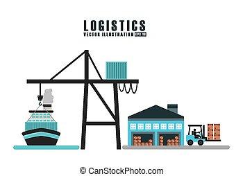 logisztika, szállít