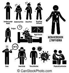 lymphoma, rák, non-hodgkin