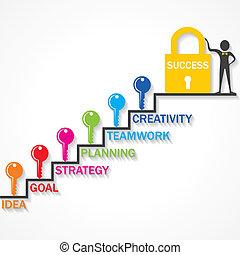 mászik, feláll, lépcsőfok, kulcsok, siker