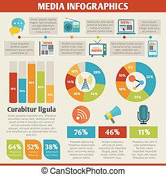 média, infographics