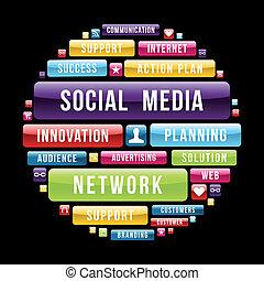 média, karika, fogalom, társadalmi