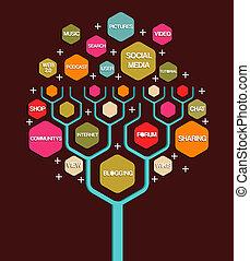 média, társadalmi, fa, ügy, marketing