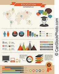 mód, állhatatos, tervezés, retro, infographics, oktatás