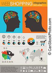 mód, bevásárlás, állhatatos, tervezés, retro, infographics