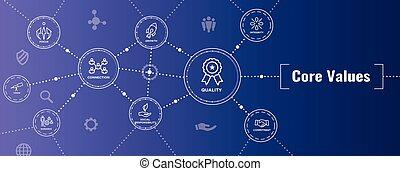 mag, állhatatos, fejes, kép, s a többi, becsül, háló, becsületesség, misszió, transzparens, ikon