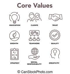 mag, becsületesség, állhatatos, gól, együttműködés, -, összpontosít, becsül, indulat, látomás, becsül, misszió, becsületesség, vagy, ikon