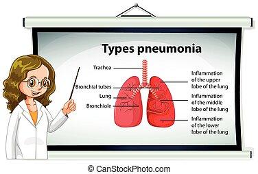 magyarázó, orvos, írógépen ír, pneumonia