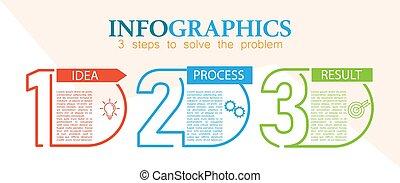 marketing, 3, probléma, infographic, kibogoz, lépések, ügy, pénzel