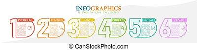 marketing, 6, probléma, infographic, kibogoz, lépések, ügy, pénzel