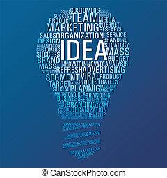 marketing, gondolat, kommunikáció