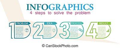 marketing, probléma, infographic, kibogoz, 4, lépések, ügy, pénzel