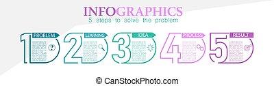 marketing, probléma, infographic, kibogoz, 5, lépések, ügy, pénzel
