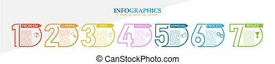 marketing, probléma, infographic, kibogoz, lépések, ügy, pénzel, 7
