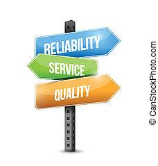 megbízhatóság, minőség, ábra, szolgáltatás, aláír