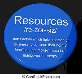 meghatározás, vagyontárgyak, ügy, munkaerő, gombol, kellék, erőforrás, látszik