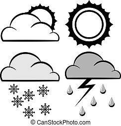 meteorológia, ikonok