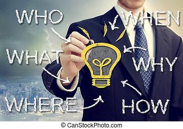 mi, fény, amikor, gondolat, hogyan, üzletember, gumó, hol, mi okból