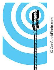 mobile kommunikáció, árboc