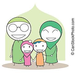 mohamedán, család