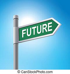 mondás, jövő, 3, út cégtábla