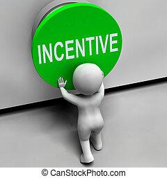 motiváció, erőforrások, nyereségrészesedés, gombol, ösztönzés, ellenszolgáltatás