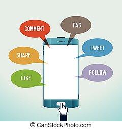 mozgatható, média, társadalmi