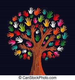 multi-, társadalmi, fa, szolidaritás, kézbesít