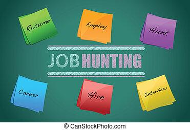 munka, fogalom, alkalmazás