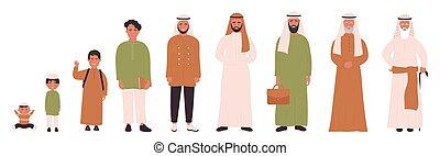 muzulmán, ages., különböző, enility, fiatalság, emberi élet, felnőttkor, arab, előad, ember, gyermekkor