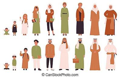 muzulmán, ages., különböző, enility, fiatalság, emberi, nő, élet, felnőttkor, arab, előad, ember, gyermekkor