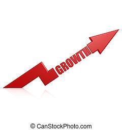 növekedés, feláll nyílvesszö, piros