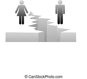 nő, elválás, hézag, elválasztás, nemz, ember