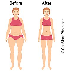 nő, karcsú, kövér