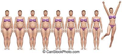 nő, súly, siker, egészséges, diéta, kövér, után, előbb