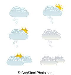 nap, elhomályosul, hó, eső