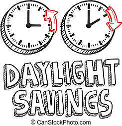 napvilág, megtakarítás, skicc, idő