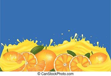 narancslé, loccsanás